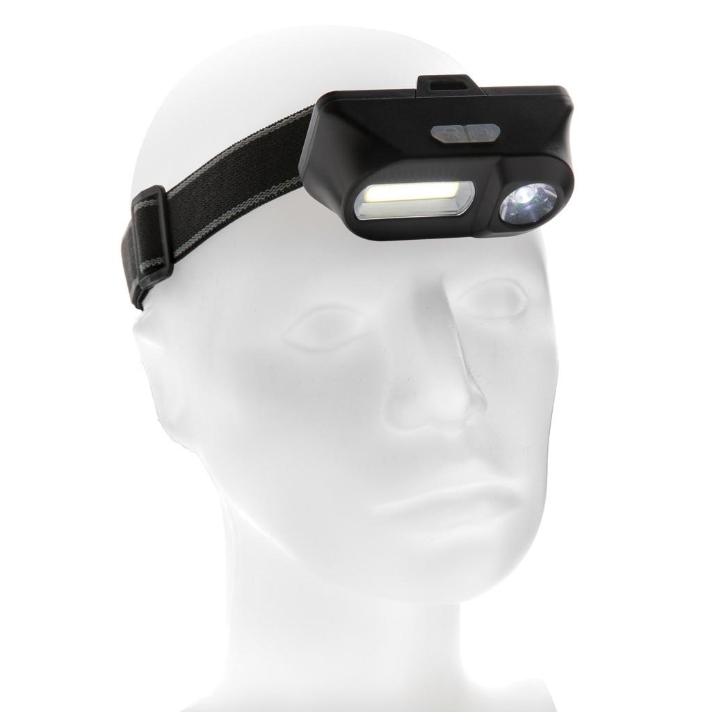 COB en LED hoofdlamp, View 2