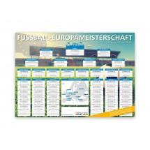 EM-Planer A2 plano